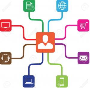 Digital business Elements