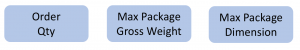 Logistics Parameters 2:4
